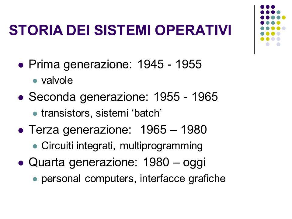 STORIA DEI SISTEMI OPERATIVI Prima generazione: 1945 - 1955 valvole Seconda generazione: 1955 - 1965 transistors, sistemi batch Terza generazione: 1965 – 1980 Circuiti integrati, multiprogramming Quarta generazione: 1980 – oggi personal computers, interfacce grafiche