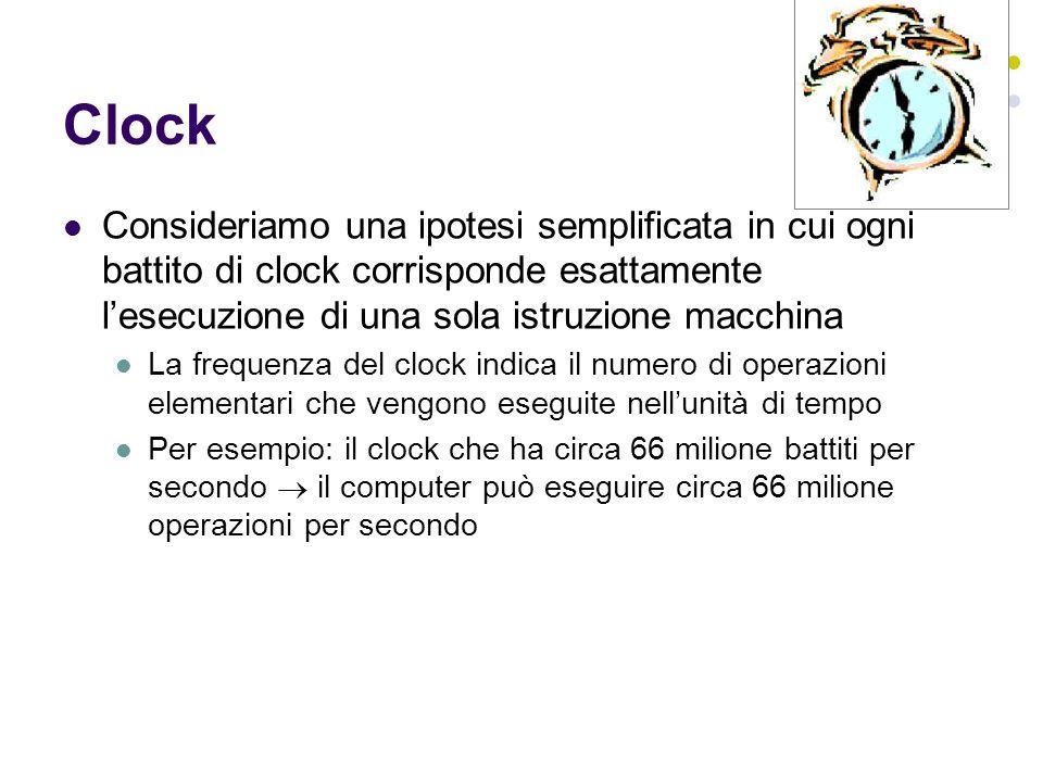 Clock Consideriamo una ipotesi semplificata in cui ogni battito di clock corrisponde esattamente lesecuzione di una sola istruzione macchina La frequenza del clock indica il numero di operazioni elementari che vengono eseguite nellunità di tempo Per esempio: il clock che ha circa 66 milione battiti per secondo il computer può eseguire circa 66 milione operazioni per secondo