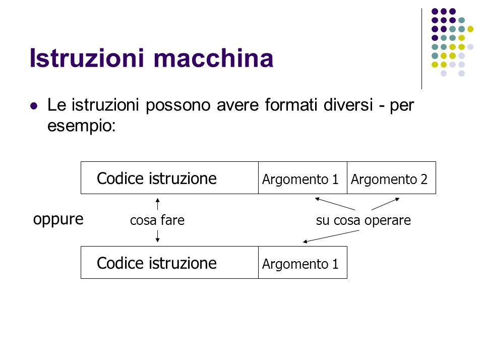 Istruzioni macchina Le istruzioni possono avere formati diversi - per esempio: Codice istruzione Argomento 1Argomento 2 Codice istruzione Argomento 1 cosa faresu cosa operare oppure