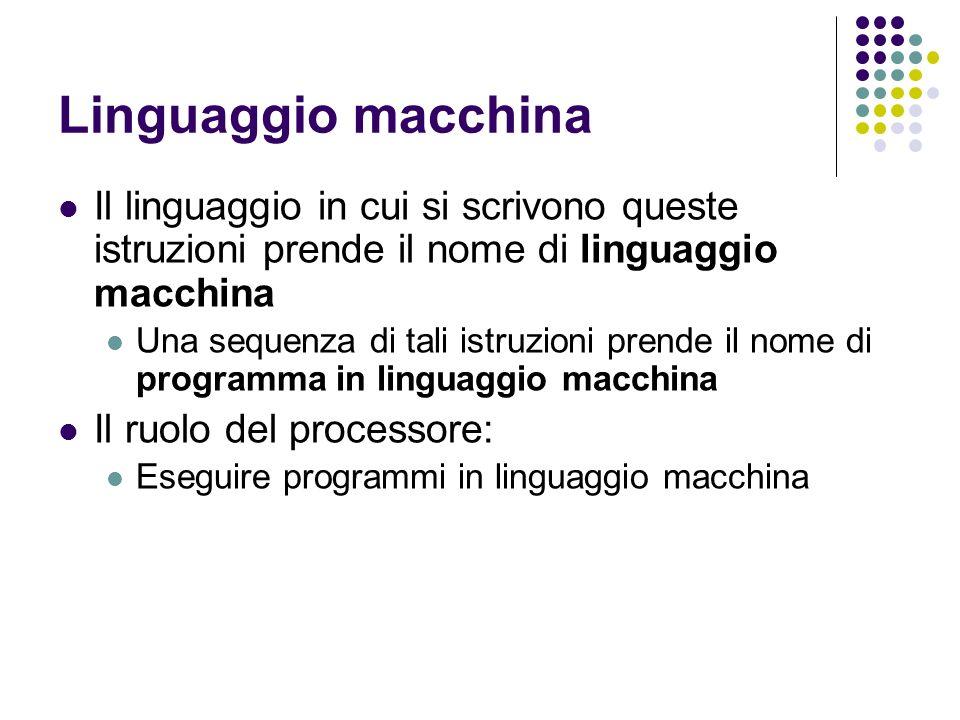 Linguaggio macchina Il linguaggio in cui si scrivono queste istruzioni prende il nome di linguaggio macchina Una sequenza di tali istruzioni prende il nome di programma in linguaggio macchina Il ruolo del processore: Eseguire programmi in linguaggio macchina