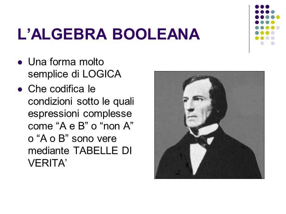 LALGEBRA BOOLEANA Una forma molto semplice di LOGICA Che codifica le condizioni sotto le quali espressioni complesse come A e B o non A o A o B sono vere mediante TABELLE DI VERITA