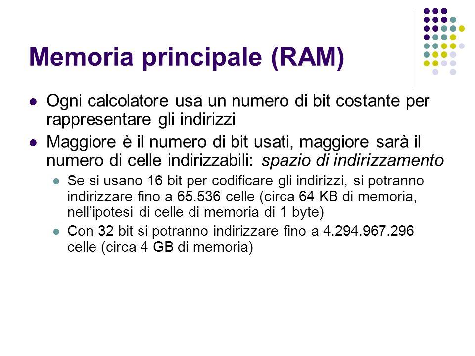 Memoria principale (RAM) Ogni calcolatore usa un numero di bit costante per rappresentare gli indirizzi Maggiore è il numero di bit usati, maggiore sarà il numero di celle indirizzabili: spazio di indirizzamento Se si usano 16 bit per codificare gli indirizzi, si potranno indirizzare fino a 65.536 celle (circa 64 KB di memoria, nellipotesi di celle di memoria di 1 byte) Con 32 bit si potranno indirizzare fino a 4.294.967.296 celle (circa 4 GB di memoria)