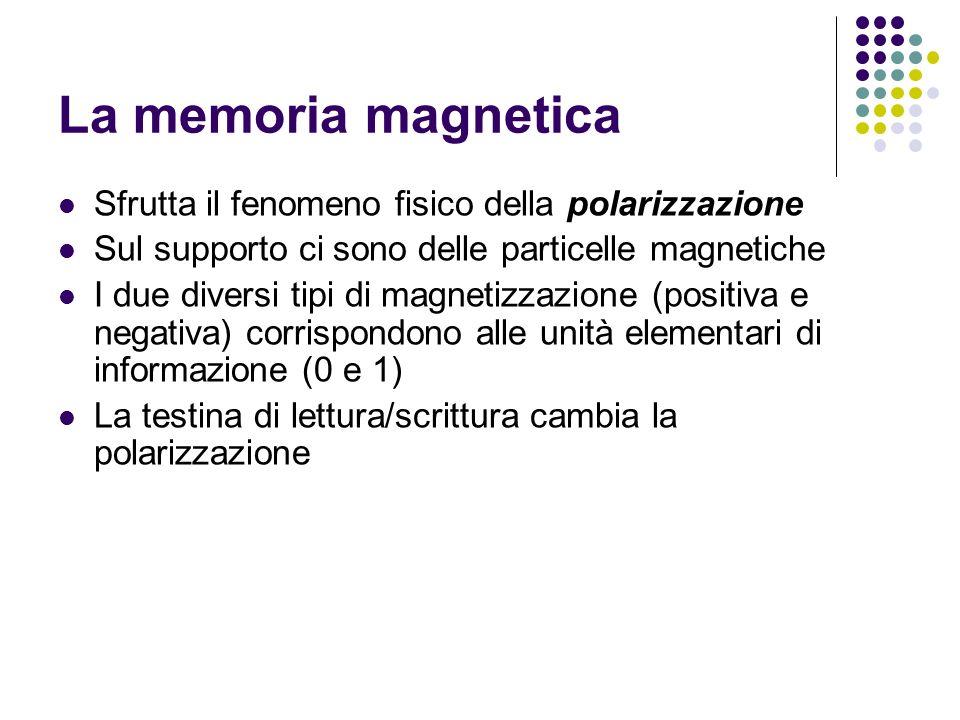 La memoria magnetica Sfrutta il fenomeno fisico della polarizzazione Sul supporto ci sono delle particelle magnetiche I due diversi tipi di magnetizzazione (positiva e negativa) corrispondono alle unità elementari di informazione (0 e 1) La testina di lettura/scrittura cambia la polarizzazione