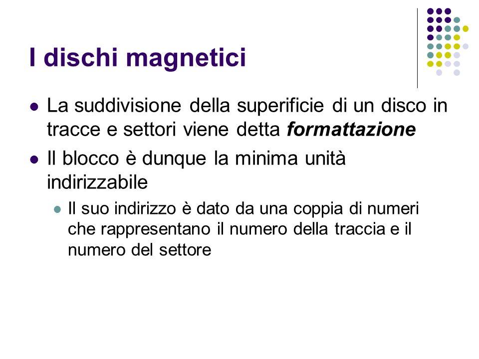 I dischi magnetici La suddivisione della superificie di un disco in tracce e settori viene detta formattazione Il blocco è dunque la minima unità indirizzabile Il suo indirizzo è dato da una coppia di numeri che rappresentano il numero della traccia e il numero del settore