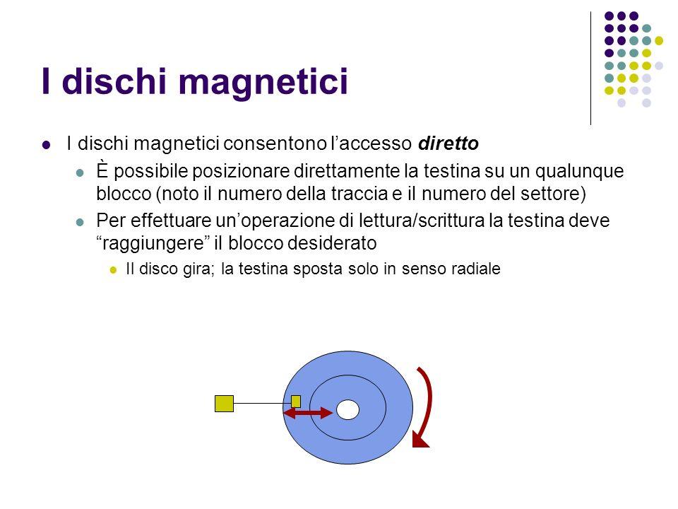 I dischi magnetici I dischi magnetici consentono laccesso diretto È possibile posizionare direttamente la testina su un qualunque blocco (noto il numero della traccia e il numero del settore) Per effettuare unoperazione di lettura/scrittura la testina deve raggiungere il blocco desiderato Il disco gira; la testina sposta solo in senso radiale