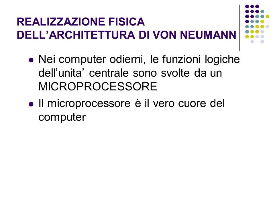 REALIZZAZIONE FISICA DELLARCHITETTURA DI VON NEUMANN Nei computer odierni, le funzioni logiche dellunita centrale sono svolte da un MICROPROCESSORE Il microprocessore è il vero cuore del computer