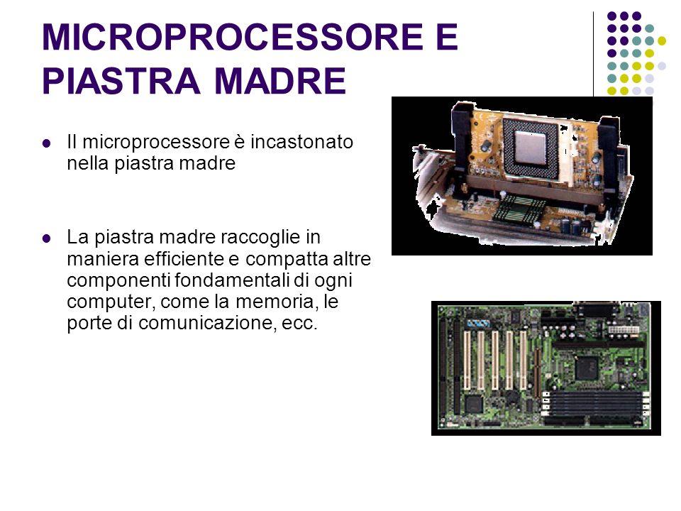MICROPROCESSORE E PIASTRA MADRE Il microprocessore è incastonato nella piastra madre La piastra madre raccoglie in maniera efficiente e compatta altre componenti fondamentali di ogni computer, come la memoria, le porte di comunicazione, ecc.