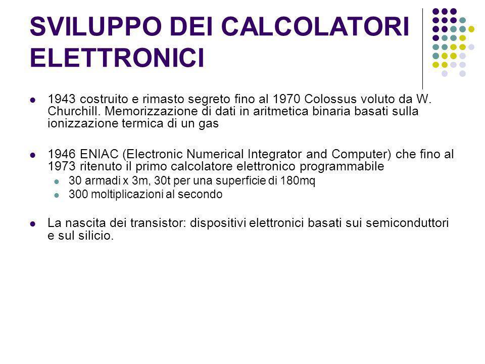 SVILUPPO DEI CALCOLATORI ELETTRONICI 1943 costruito e rimasto segreto fino al 1970 Colossus voluto da W. Churchill. Memorizzazione di dati in aritmeti