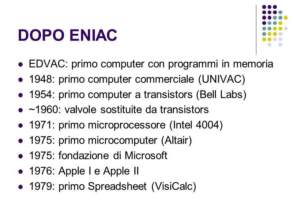 DOPO ENIAC EDVAC: primo computer con programmi in memoria 1948: primo computer commerciale (UNIVAC) 1954: primo computer a transistors (Bell Labs) ~19
