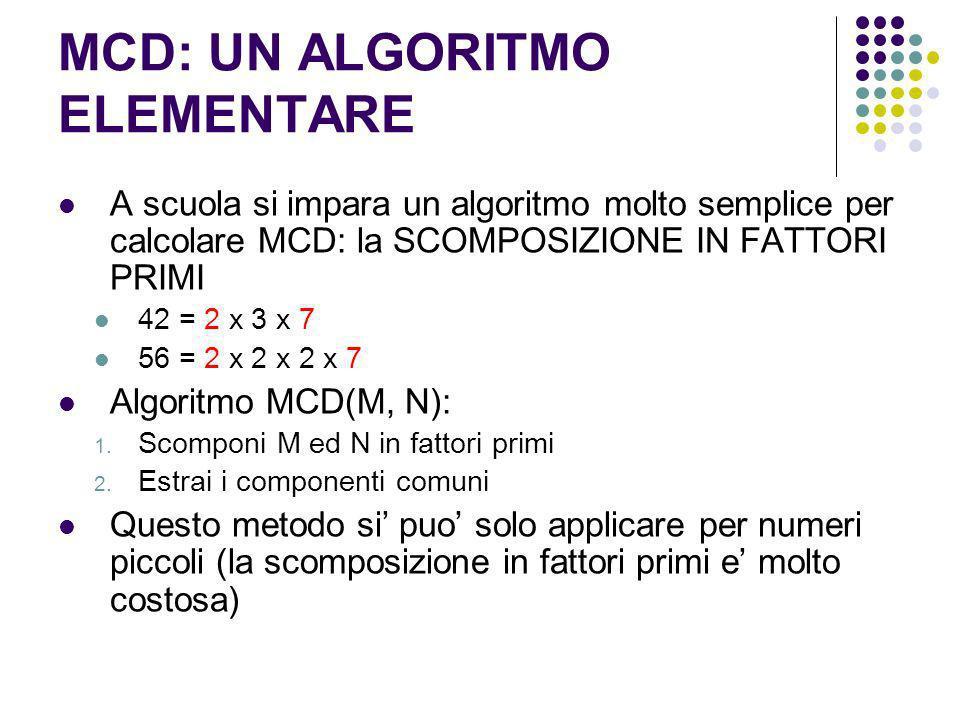 MCD: UN ALGORITMO ELEMENTARE A scuola si impara un algoritmo molto semplice per calcolare MCD: la SCOMPOSIZIONE IN FATTORI PRIMI 42 = 2 x 3 x 7 56 = 2