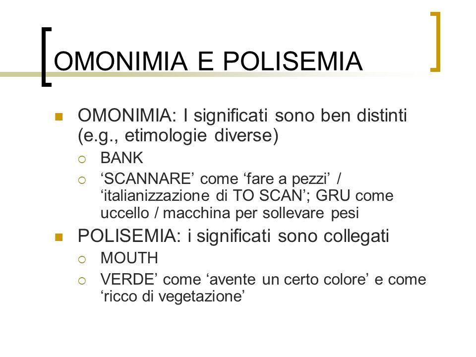 OMONIMIA E POLISEMIA OMONIMIA: I significati sono ben distinti (e.g., etimologie diverse) BANK SCANNARE come fare a pezzi / italianizzazione di TO SCA