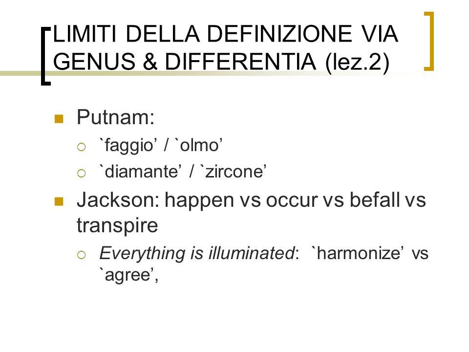 LIMITI DELLA DEFINIZIONE VIA GENUS & DIFFERENTIA (lez.2) Putnam: `faggio / `olmo `diamante / `zircone Jackson: happen vs occur vs befall vs transpire