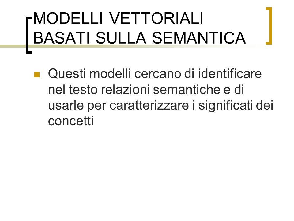 MODELLI VETTORIALI BASATI SULLA SEMANTICA Questi modelli cercano di identificare nel testo relazioni semantiche e di usarle per caratterizzare i significati dei concetti
