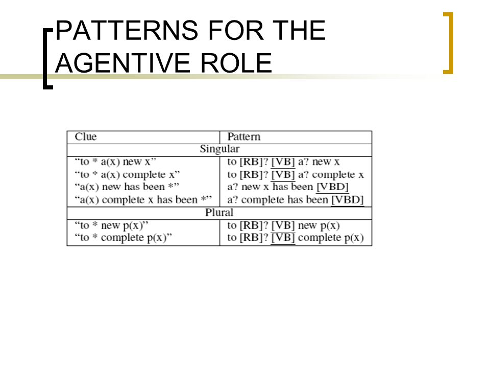PATTERNS FOR THE AGENTIVE ROLE