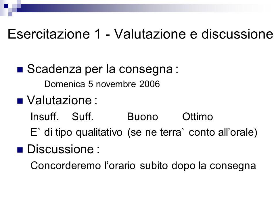 Esercitazione 1 - Valutazione e discussione Scadenza per la consegna : Domenica 5 novembre 2006 Valutazione : Insuff.Suff.