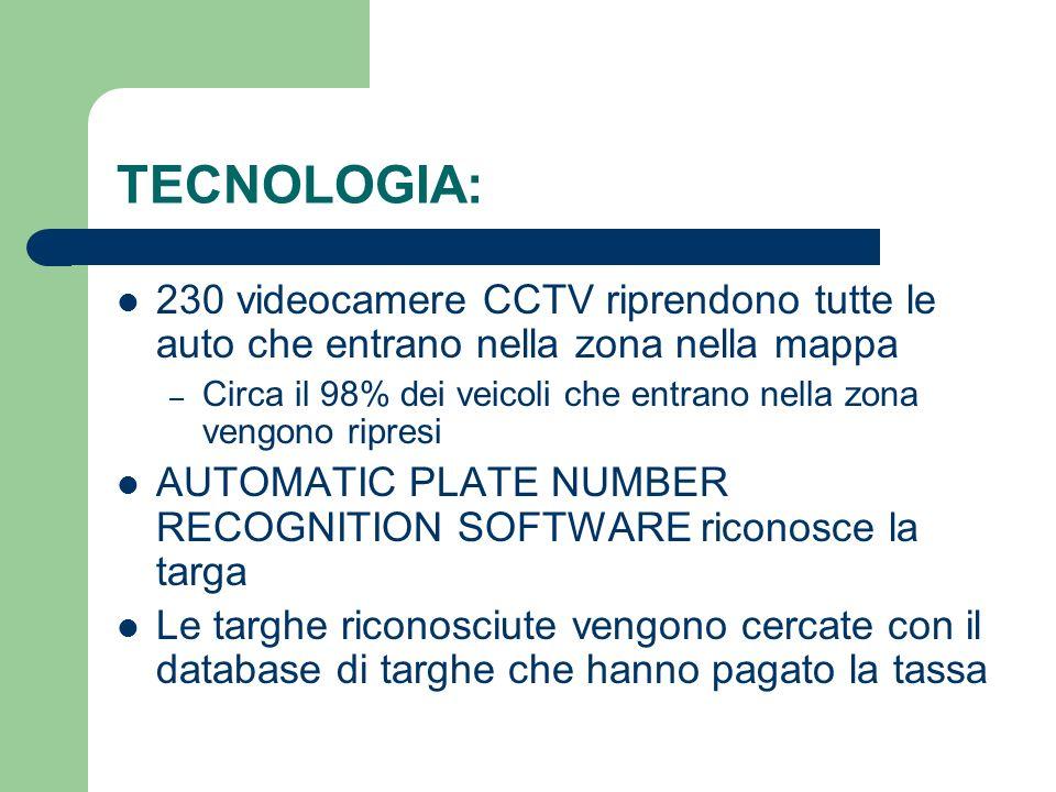 TECNOLOGIA: 230 videocamere CCTV riprendono tutte le auto che entrano nella zona nella mappa – Circa il 98% dei veicoli che entrano nella zona vengono ripresi AUTOMATIC PLATE NUMBER RECOGNITION SOFTWARE riconosce la targa Le targhe riconosciute vengono cercate con il database di targhe che hanno pagato la tassa