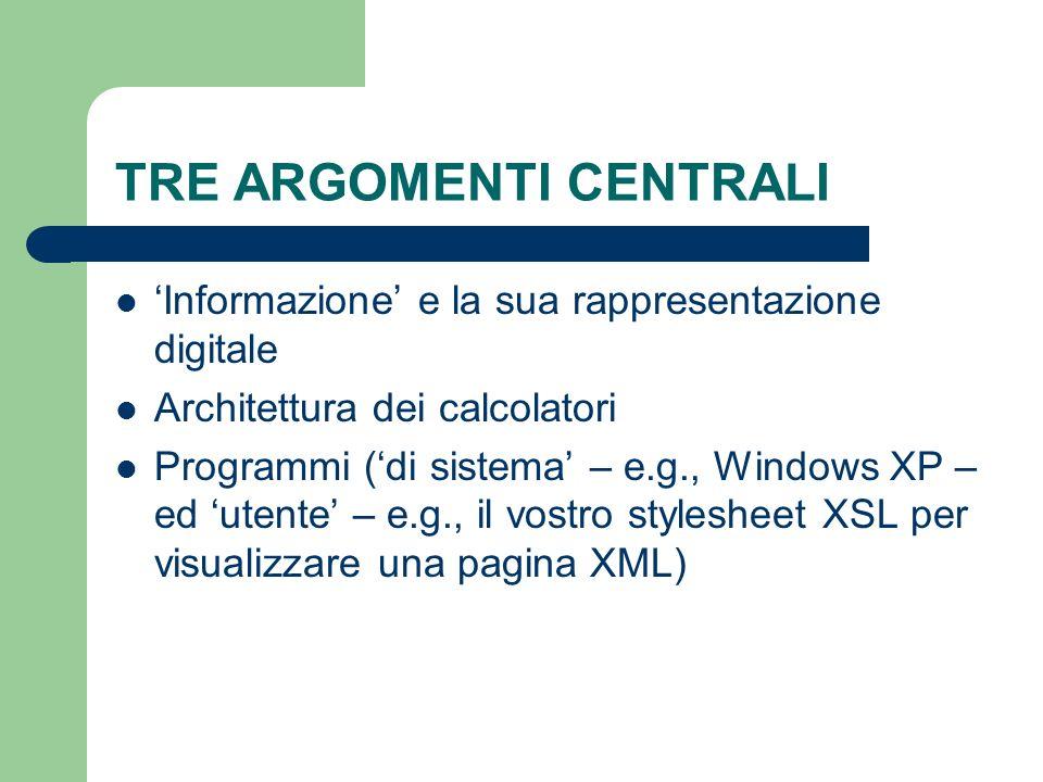 TRE ARGOMENTI CENTRALI Informazione e la sua rappresentazione digitale Architettura dei calcolatori Programmi (di sistema – e.g., Windows XP – ed utente – e.g., il vostro stylesheet XSL per visualizzare una pagina XML)