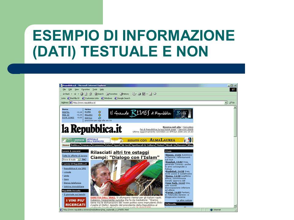 ESEMPIO DI INFORMAZIONE (DATI) TESTUALE E NON