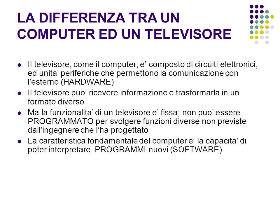 LA DIFFERENZA TRA UN COMPUTER ED UN TELEVISORE Il televisore, come il computer, e composto di circuiti elettronici, ed unita periferiche che permetton