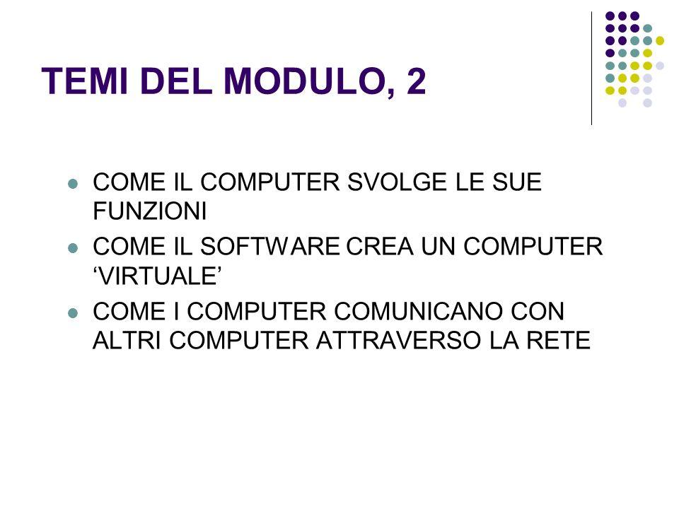 TEMI DEL MODULO, 2 COME IL COMPUTER SVOLGE LE SUE FUNZIONI COME IL SOFTWARE CREA UN COMPUTER VIRTUALE COME I COMPUTER COMUNICANO CON ALTRI COMPUTER AT