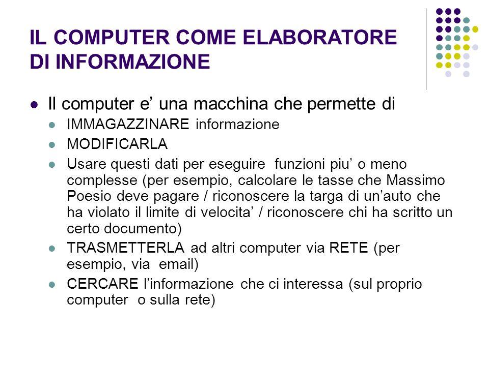 IL COMPUTER COME ELABORATORE DI INFORMAZIONE Il computer e una macchina che permette di IMMAGAZZINARE informazione MODIFICARLA Usare questi dati per e
