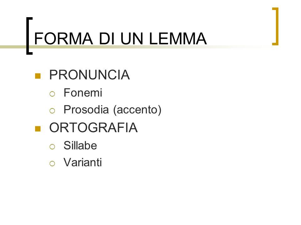 FORMA DI UN LEMMA PRONUNCIA Fonemi Prosodia (accento) ORTOGRAFIA Sillabe Varianti