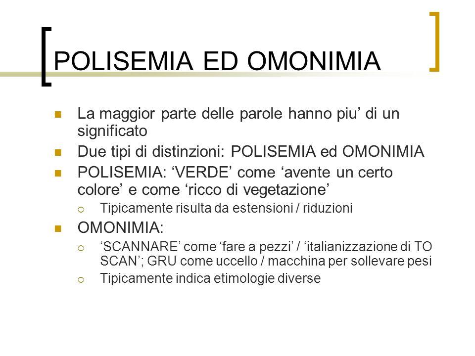 POLISEMIA ED OMONIMIA La maggior parte delle parole hanno piu di un significato Due tipi di distinzioni: POLISEMIA ed OMONIMIA POLISEMIA: VERDE come a