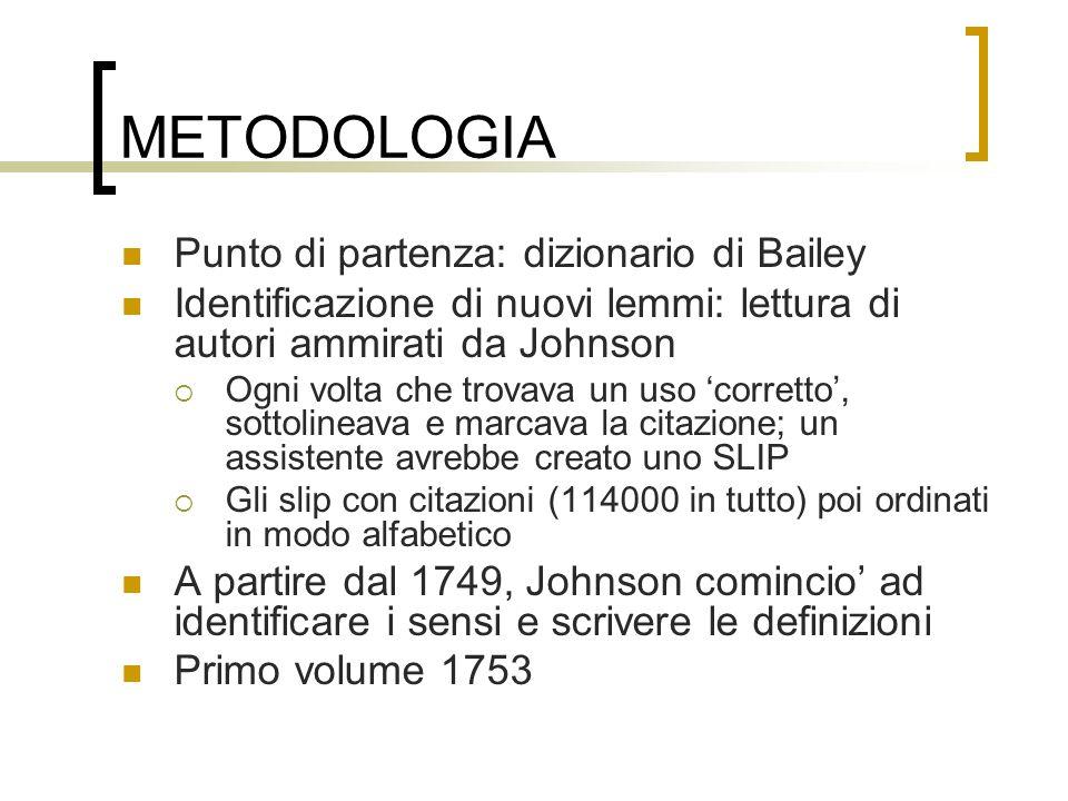 METODOLOGIA Punto di partenza: dizionario di Bailey Identificazione di nuovi lemmi: lettura di autori ammirati da Johnson Ogni volta che trovava un us