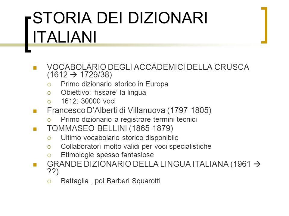STORIA DEI DIZIONARI ITALIANI VOCABOLARIO DEGLI ACCADEMICI DELLA CRUSCA (1612 1729/38) Primo dizionario storico in Europa Obiettivo: fissare la lingua