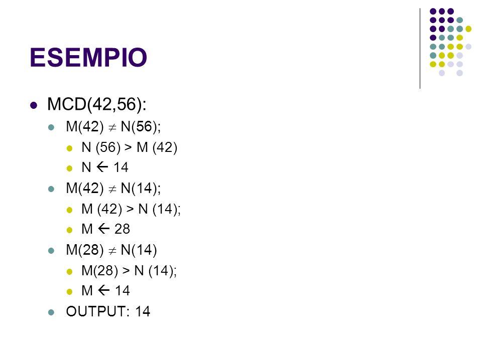 ESEMPIO MCD(42,56): M(42) N(56); N (56) > M (42) N 14 M(42) N(14); M (42) > N (14); M 28 M(28) N(14) M(28) > N (14); M 14 OUTPUT: 14