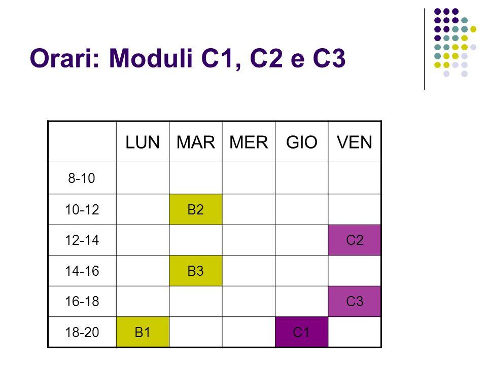 Orari: Moduli C1, C2 e C3 LUNMARMERGIOVEN 8-10 10-12B2 12-14C2 14-16B3 16-18C3 18-20B1C1