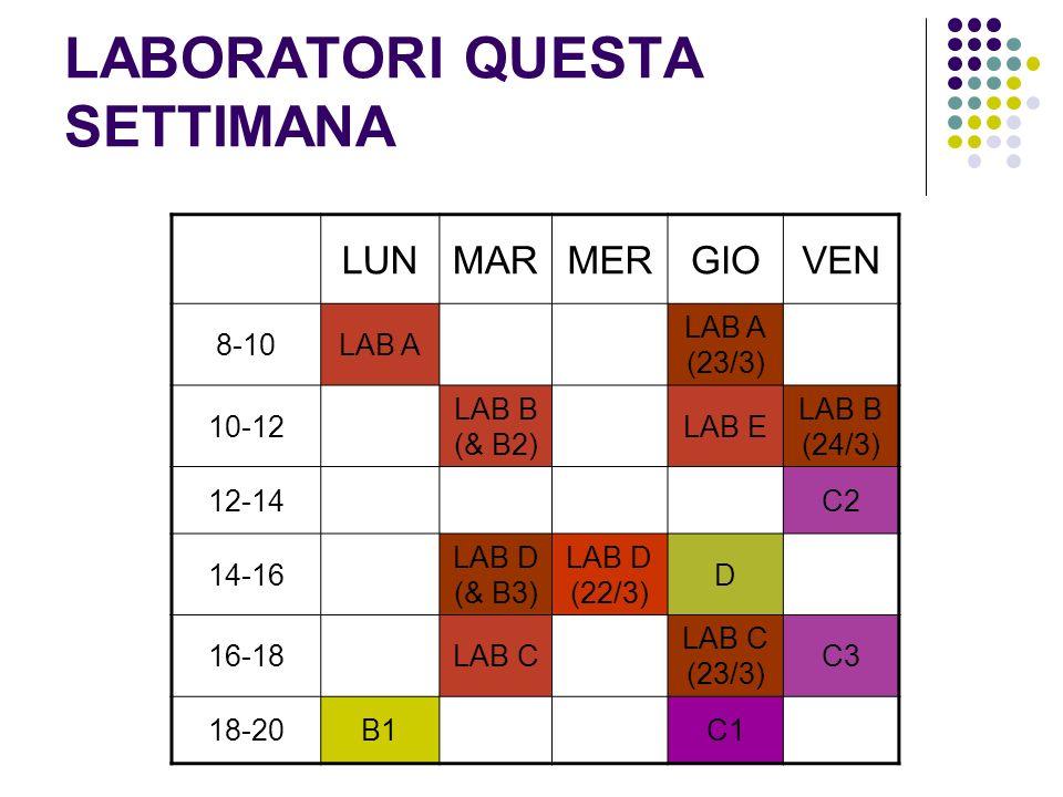 LABORATORI QUESTA SETTIMANA LUNMARMERGIOVEN 8-10LAB A LAB A (23/3) 10-12 LAB B (& B2) LAB E LAB B (24/3) 12-14C2 14-16 LAB D (& B3) LAB D (22/3) D 16-