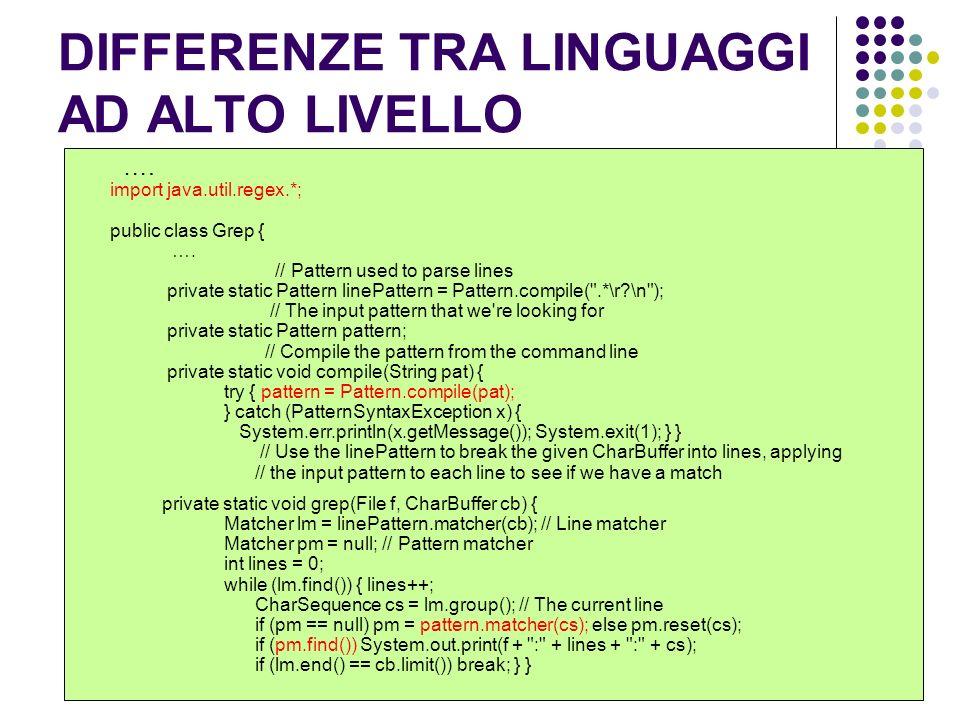 DIFFERENZE TRA LINGUAGGI AD ALTO LIVELLO …. import java.util.regex.*; public class Grep { …. // Pattern used to parse lines private static Pattern lin