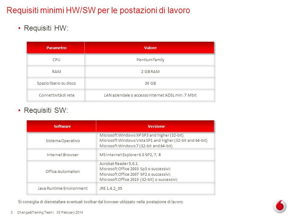 Change&Training Team | 03 February 20143 Requisiti minimi HW/SW per le postazioni di lavoro Requisiti HW: Requisiti SW: Si consiglia di disinstallare