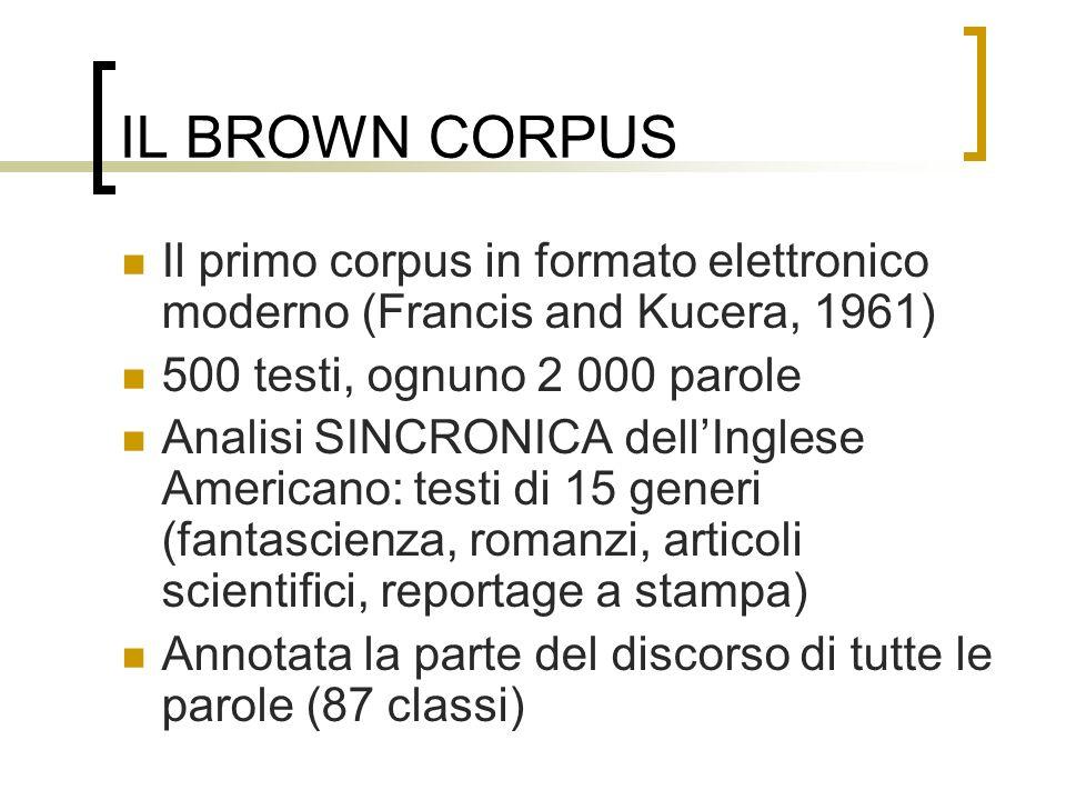 IL BROWN CORPUS Il primo corpus in formato elettronico moderno (Francis and Kucera, 1961) 500 testi, ognuno 2 000 parole Analisi SINCRONICA dellIngles