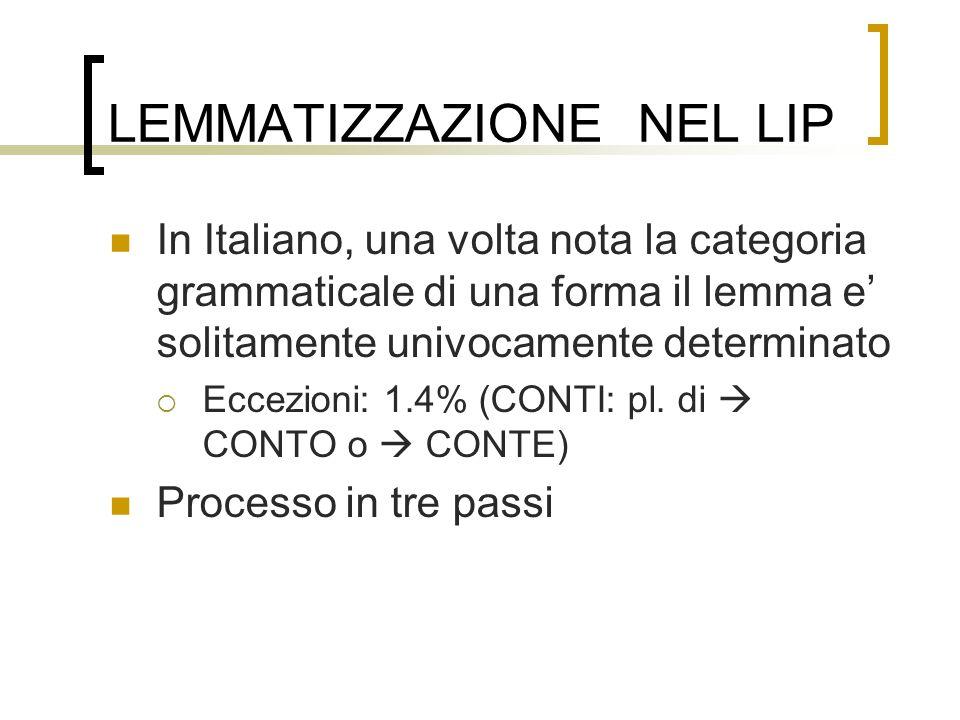 LEMMATIZZAZIONE NEL LIP In Italiano, una volta nota la categoria grammaticale di una forma il lemma e solitamente univocamente determinato Eccezioni: