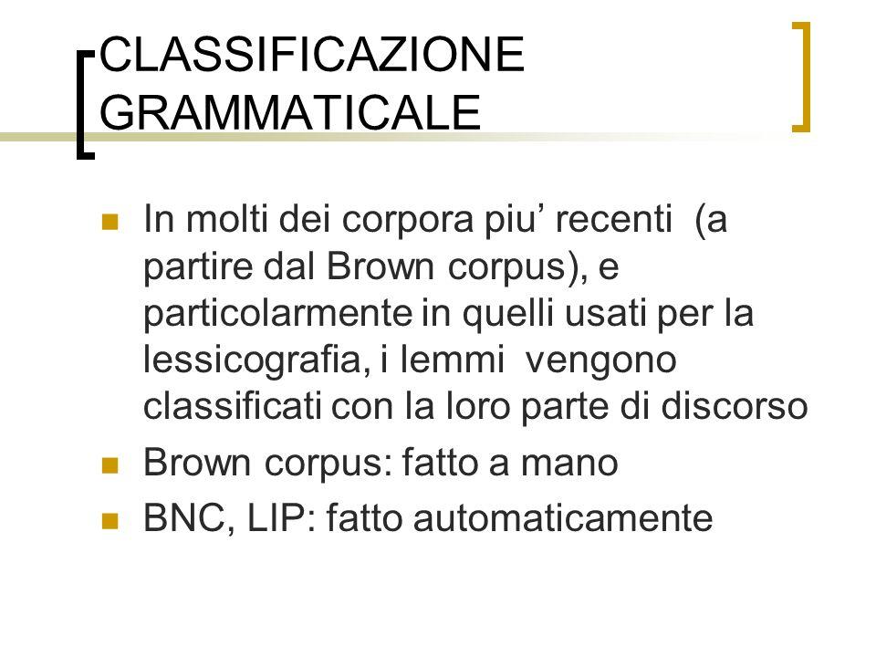 CLASSIFICAZIONE GRAMMATICALE In molti dei corpora piu recenti (a partire dal Brown corpus), e particolarmente in quelli usati per la lessicografia, i