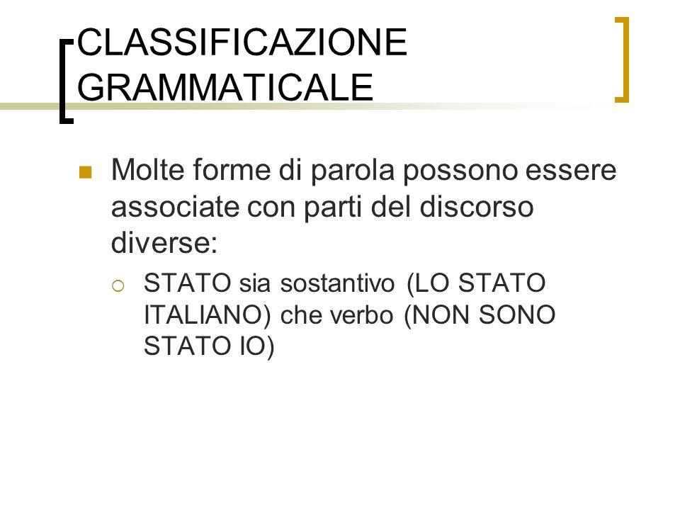 CLASSIFICAZIONE GRAMMATICALE Molte forme di parola possono essere associate con parti del discorso diverse: STATO sia sostantivo (LO STATO ITALIANO) c