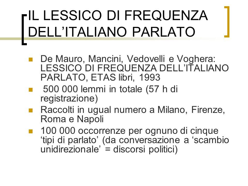 IL LESSICO DI FREQUENZA DELLITALIANO PARLATO De Mauro, Mancini, Vedovelli e Voghera: LESSICO DI FREQUENZA DELLITALIANO PARLATO, ETAS libri, 1993 500 0