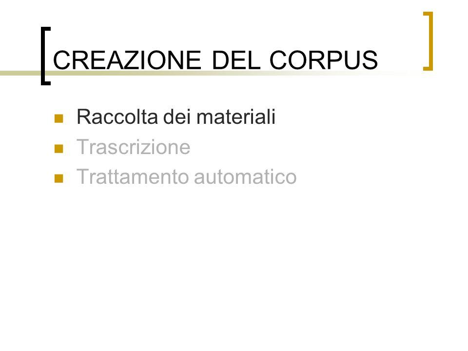 CREAZIONE DEL CORPUS Raccolta dei materiali Trascrizione Trattamento automatico