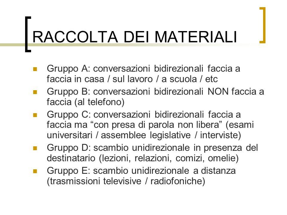 RACCOLTA DEI MATERIALI Gruppo A: conversazioni bidirezionali faccia a faccia in casa / sul lavoro / a scuola / etc Gruppo B: conversazioni bidireziona