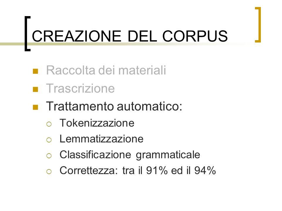 CREAZIONE DEL CORPUS Raccolta dei materiali Trascrizione Trattamento automatico: Tokenizzazione Lemmatizzazione Classificazione grammaticale Correttez