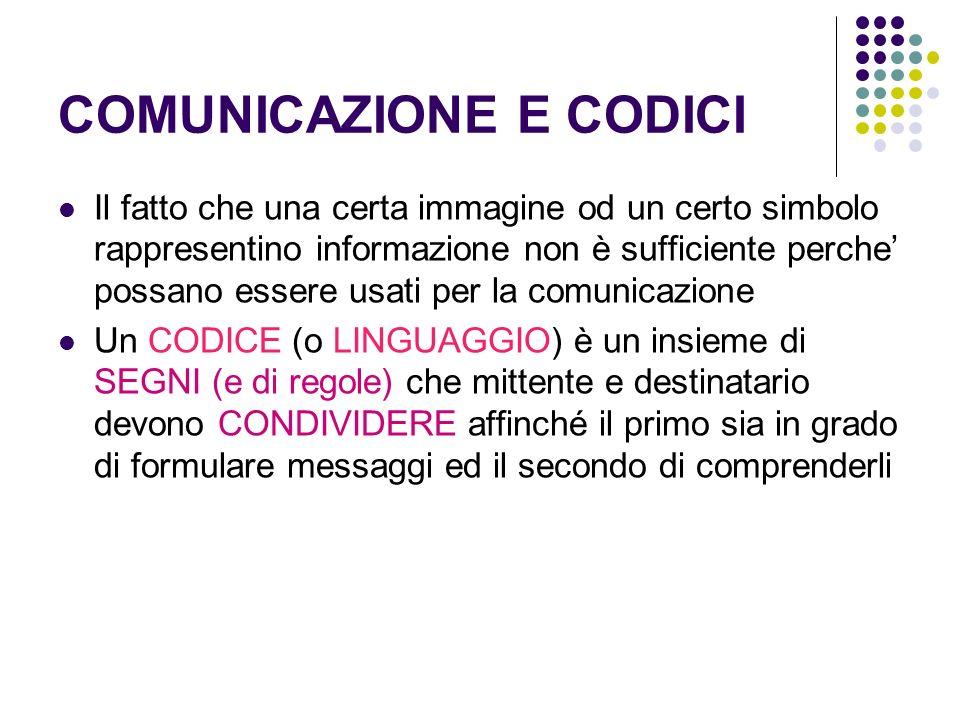 COMUNICAZIONE E CODICI Il fatto che una certa immagine od un certo simbolo rappresentino informazione non è sufficiente perche possano essere usati pe