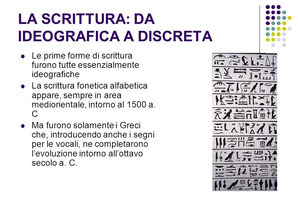 LA SCRITTURA: DA IDEOGRAFICA A DISCRETA Le prime forme di scrittura furono tutte essenzialmente ideografiche La scrittura fonetica alfabetica appare,
