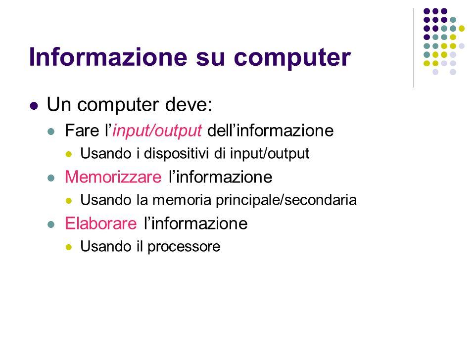 Informazione su computer Mondo esterno informazione rappresentazione digitale codifica decodifica Computer: memorizzazione, elaborazione