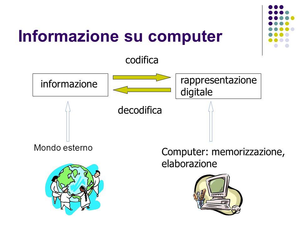 CODIFICA DI PAROLE IN ASCII Parole sono sequenze di caratteri Codifica della parole cane 01100011 01100001 01101110 01100101 c a n e Il problema inverso: data una sequenza di bit, il testo che essa codifica può essere ottenuto nel modo seguente: si divide la sequenza in gruppi di otto bit (byte) si determina il carattere corrispondente ad ogni byte