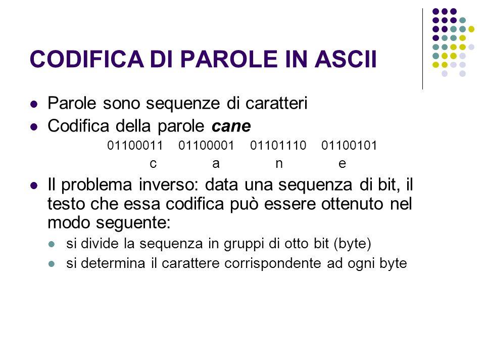 CODIFICA DI PAROLE IN ASCII Parole sono sequenze di caratteri Codifica della parole cane 01100011 01100001 01101110 01100101 c a n e Il problema inver