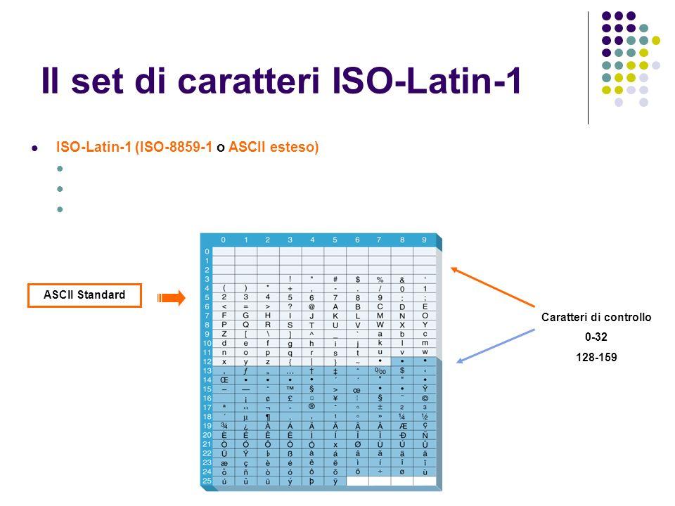 Il set di caratteri ISO-Latin-1 ASCII Standard Caratteri di controllo 0-32 128-159 ISO-Latin-1 (ISO-8859-1 o ASCII esteso) unica estensione standard d