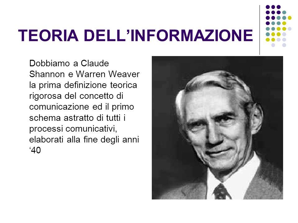 TEORIA DELLINFORMAZIONE Dobbiamo a Claude Shannon e Warren Weaver la prima definizione teorica rigorosa del concetto di comunicazione ed il primo sche