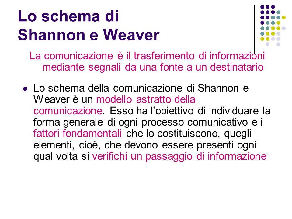 La comunicazione è il trasferimento di informazioni mediante segnali da una fonte a un destinatario Lo schema della comunicazione di Shannon e Weaver